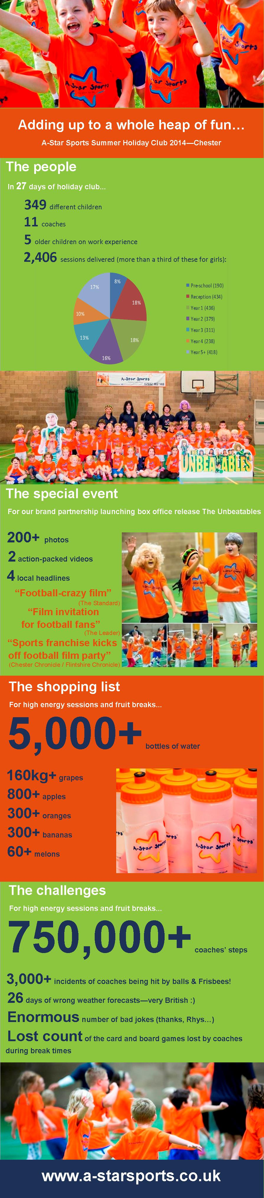 Infographic_final_A-Star Sports