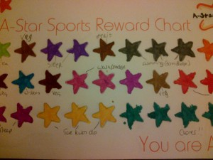 Star Chart Challenge - reward chart